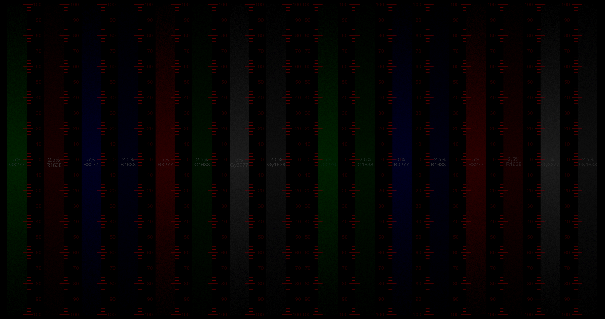 Vertical meter of each primary color and black at 2 different luminance.