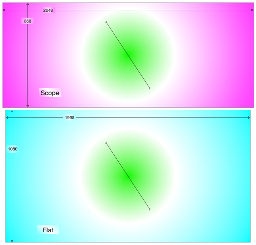 View of scope and flat screens with simple gradient image