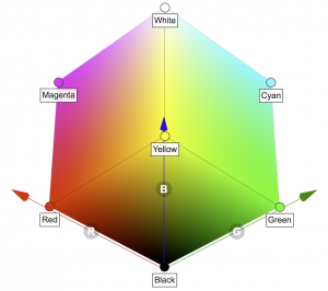 An image from wigglepixel.nl RGB tool
